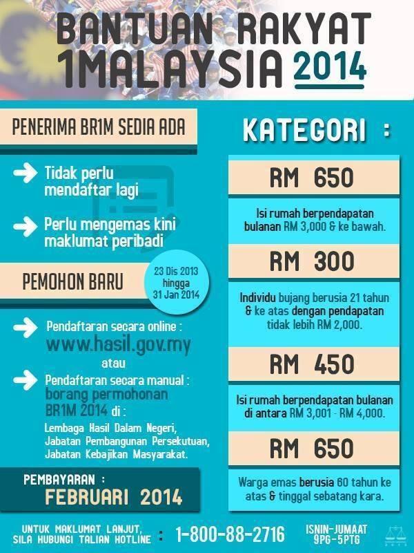 Bantuan Rakyat 1Malaysia 2014
