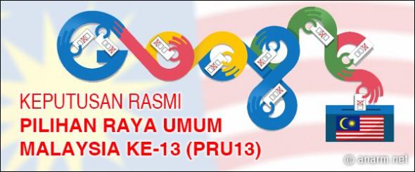 keputusan rasmi pru13 malaysia