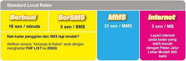 Kadar panggilan tempatan, SMS / MMS dan internet Altel