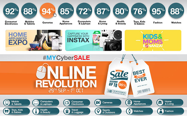 MYCyberSALE Lazada Malaysia diskaun sehingga 95 peratus