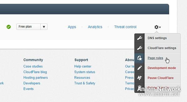 Page rules CloudFlare SSL percuma