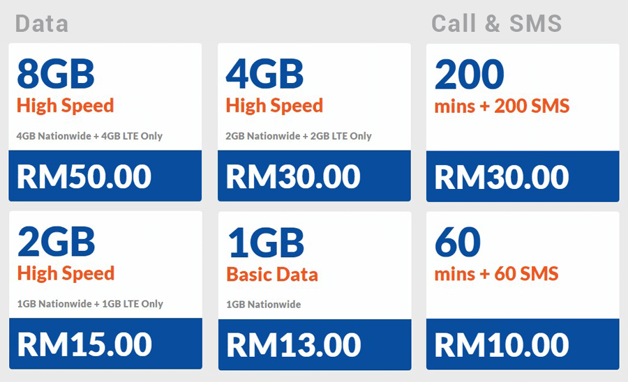 Harga Add-on Unifi Mobile