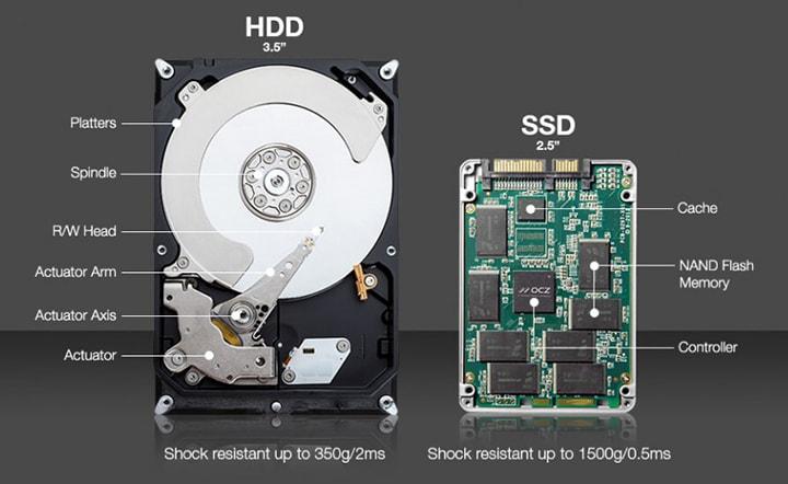 Perbandingan SSD dan HDD SATA